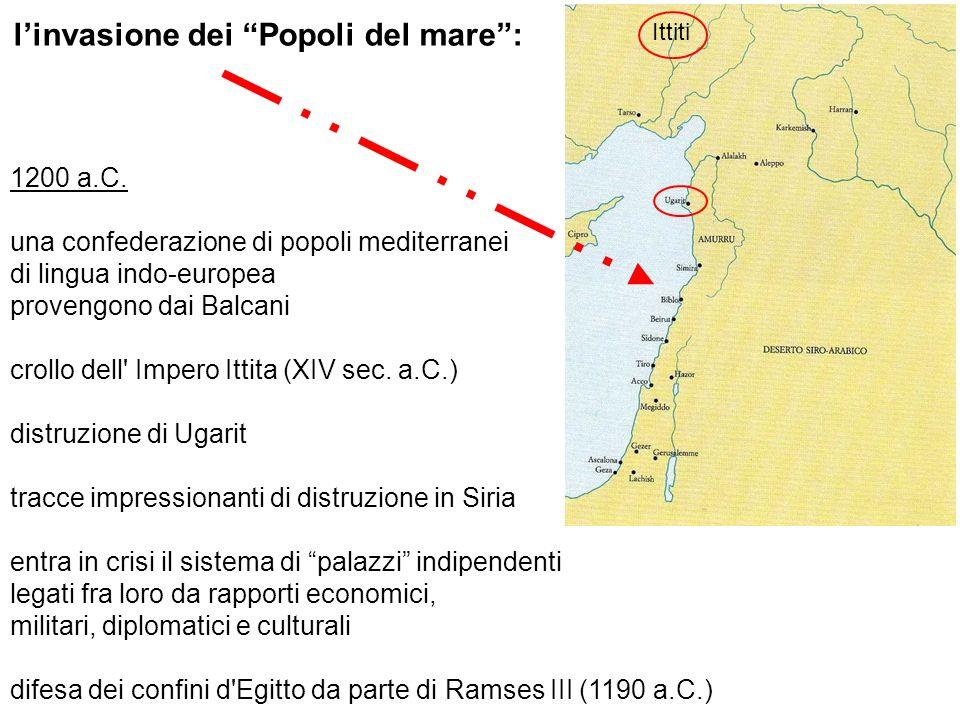 1200 a.C. una confederazione di popoli mediterranei di lingua indo-europea provengono dai Balcani crollo dell' Impero Ittita (XIV sec. a.C.) distruzio