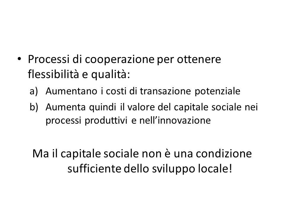 Processi di cooperazione per ottenere flessibilità e qualità: a)Aumentano i costi di transazione potenziale b)Aumenta quindi il valore del capitale so