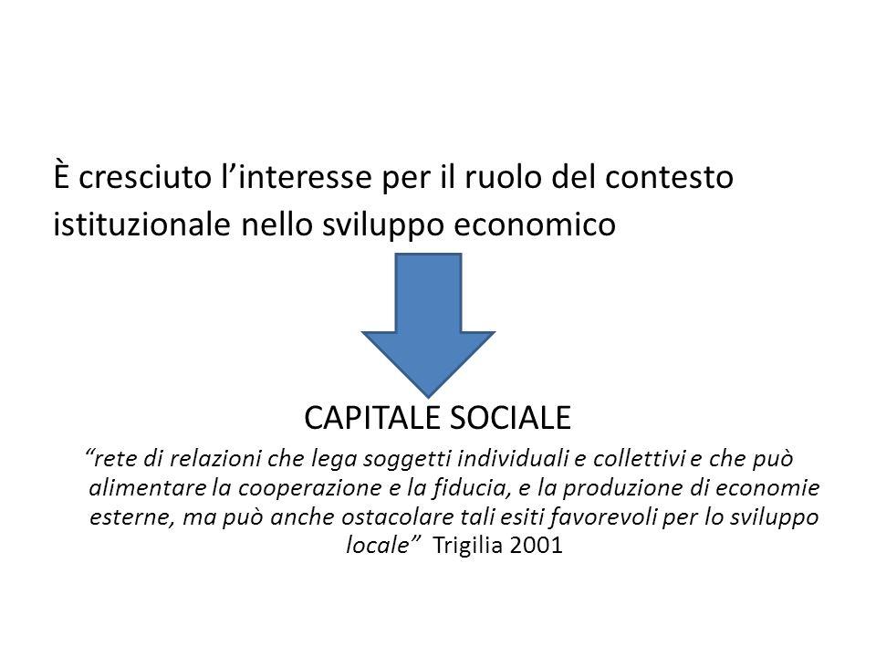È cresciuto linteresse per il ruolo del contesto istituzionale nello sviluppo economico CAPITALE SOCIALE rete di relazioni che lega soggetti individua