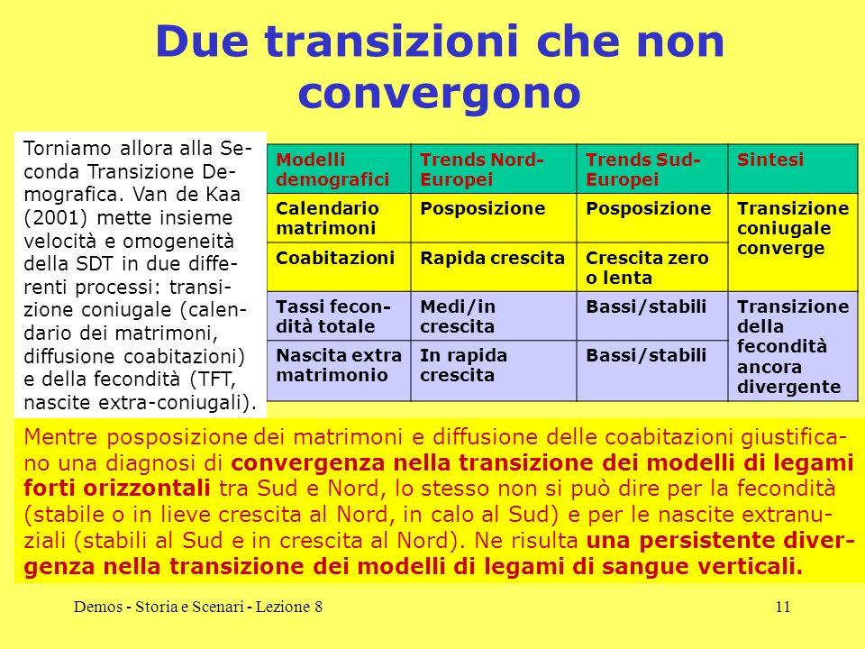 Demos - Storia e Scenari - Lezione 811 Due transizioni che non convergono Modelli demografici Trends Nord- Europei Trends Sud- Europei Sintesi Calenda
