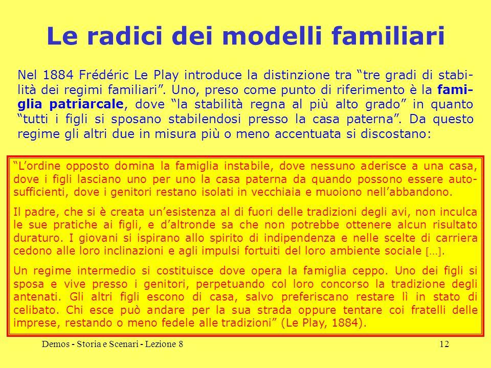 Demos - Storia e Scenari - Lezione 812 Le radici dei modelli familiari Nel 1884 Frédéric Le Play introduce la distinzione tra tre gradi di stabi- lità