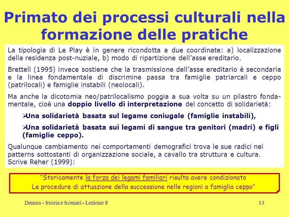 Demos - Storia e Scenari - Lezione 813 Primato dei processi culturali nella formazione delle pratiche La tipologia di Le Play è in genere ricondotta a