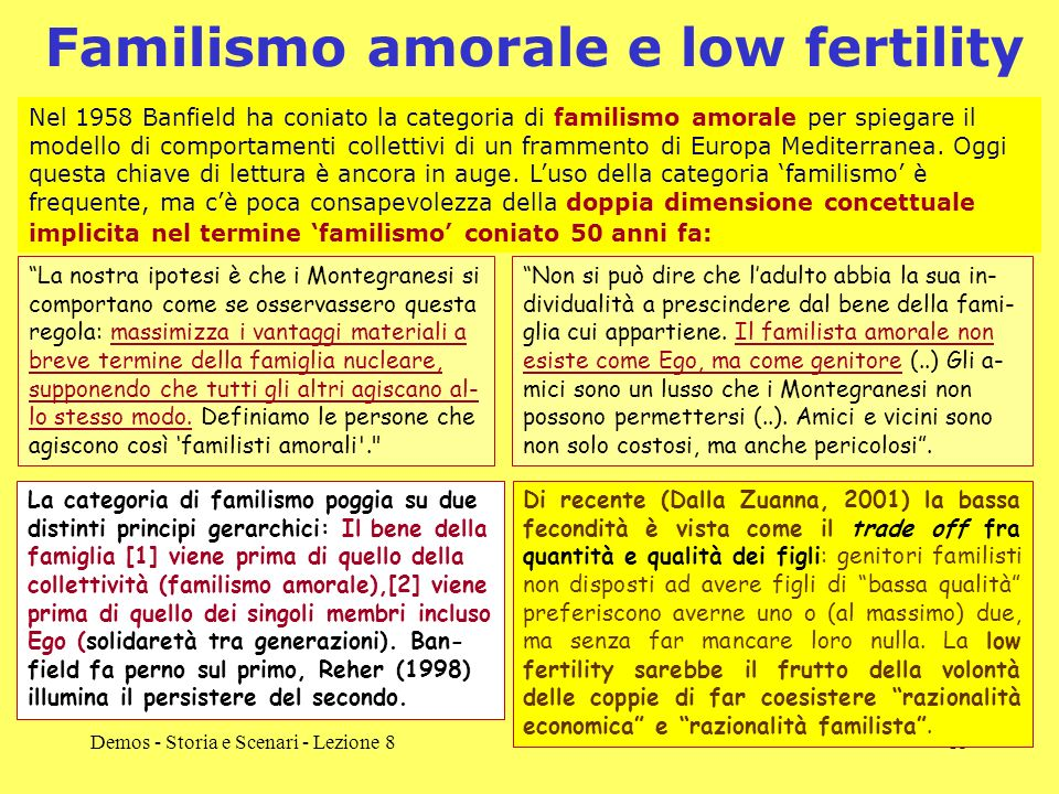 Demos - Storia e Scenari - Lezione 815 Familismo amorale e low fertility Nel 1958 Banfield ha coniato la categoria di familismo amorale per spiegare i