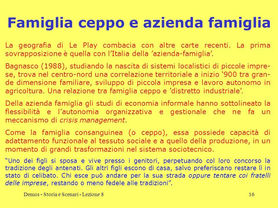 Demos - Storia e Scenari - Lezione 816 Famiglia ceppo e azienda famiglia La geografia di Le Play combacia con altre carte recenti. La prima sovrapposi
