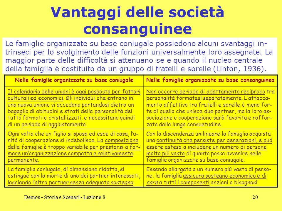 Demos - Storia e Scenari - Lezione 820 Vantaggi delle società consanguinee Le famiglie organizzate su base coniugale possiedono alcuni svantaggi in- t