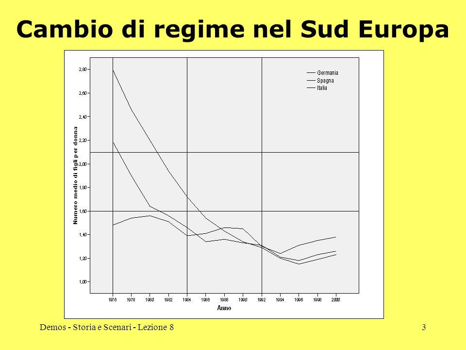 Demos - Storia e Scenari - Lezione 83 Cambio di regime nel Sud Europa