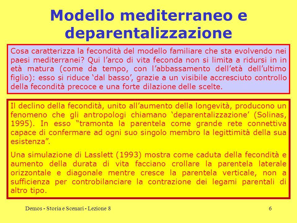 Demos - Storia e Scenari - Lezione 86 Modello mediterraneo e deparentalizzazione Cosa caratterizza la fecondità del modello familiare che sta evolvend