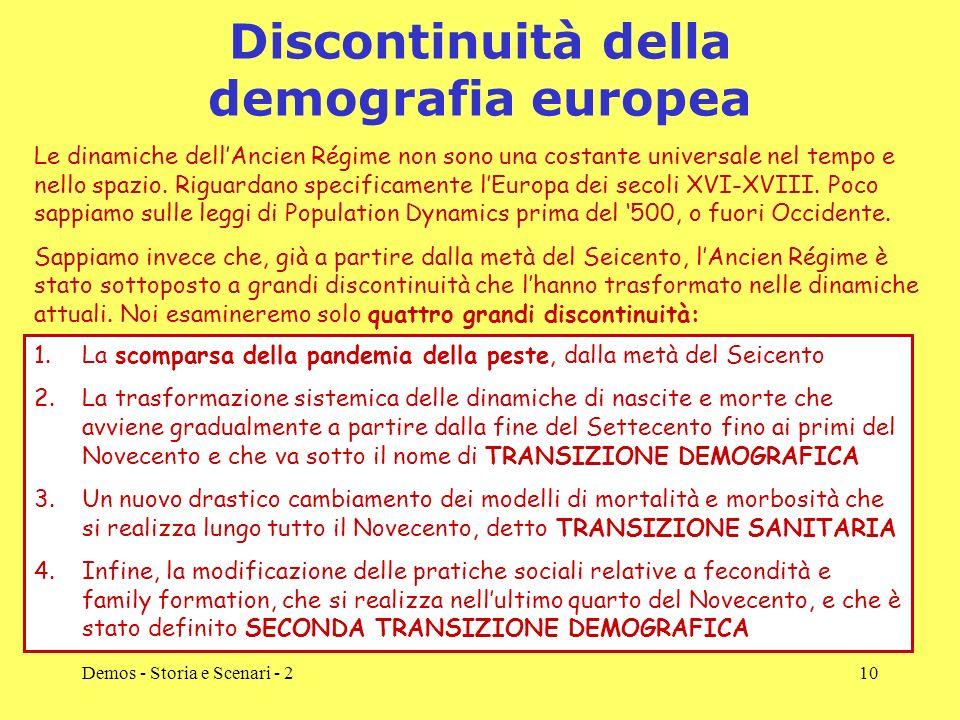 Demos - Storia e Scenari - 210 Discontinuità della demografia europea 1.La scomparsa della pandemia della peste, dalla metà del Seicento 2.La trasform