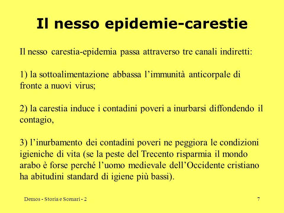 Demos - Storia e Scenari - 27 Il nesso epidemie-carestie Il nesso carestia-epidemia passa attraverso tre canali indiretti: 1) la sottoalimentazione ab