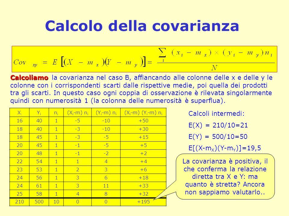 Calcolo della covarianza YiYi nini (X i -m) n i (Y i -m) n i (X i -m) (Y i -m) n i 16401-5-10+50 18401-3-10+30 18451-3-5+15 20451-5+5 20481-2+2 225411
