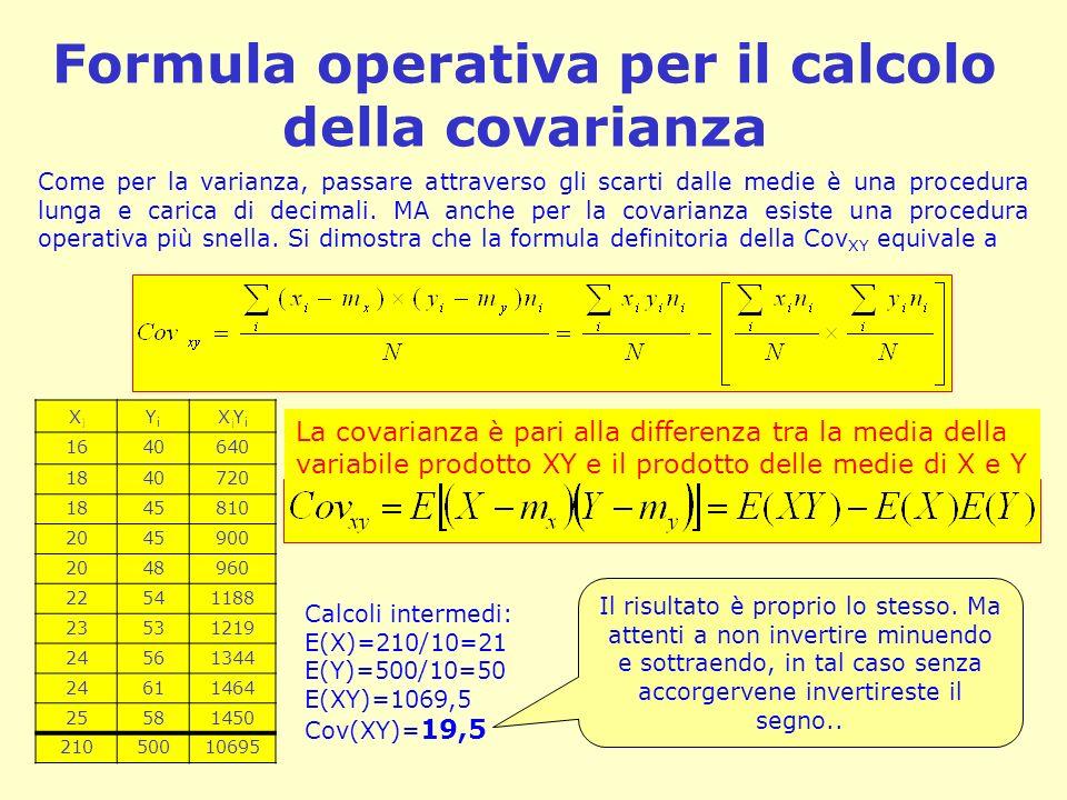Formula operativa per il calcolo della covarianza YiYi 1640640 1840720 1845810 2045900 2048960 22541188 23531219 24561344 24611464 25581450 2105001069