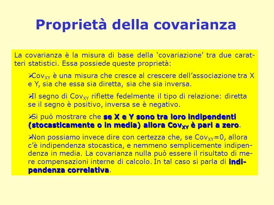 Proprietà della covarianza La covarianza è la misura di base della covariazione tra due carat- teri statistici. Essa possiede queste proprietà: Cov XY