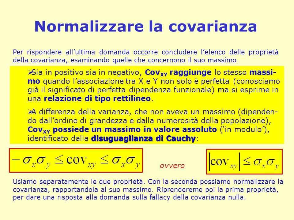 Normalizzare la covarianza Per rispondere allultima domanda occorre concludere lelenco delle proprietà della covarianza, esaminando quelle che concern