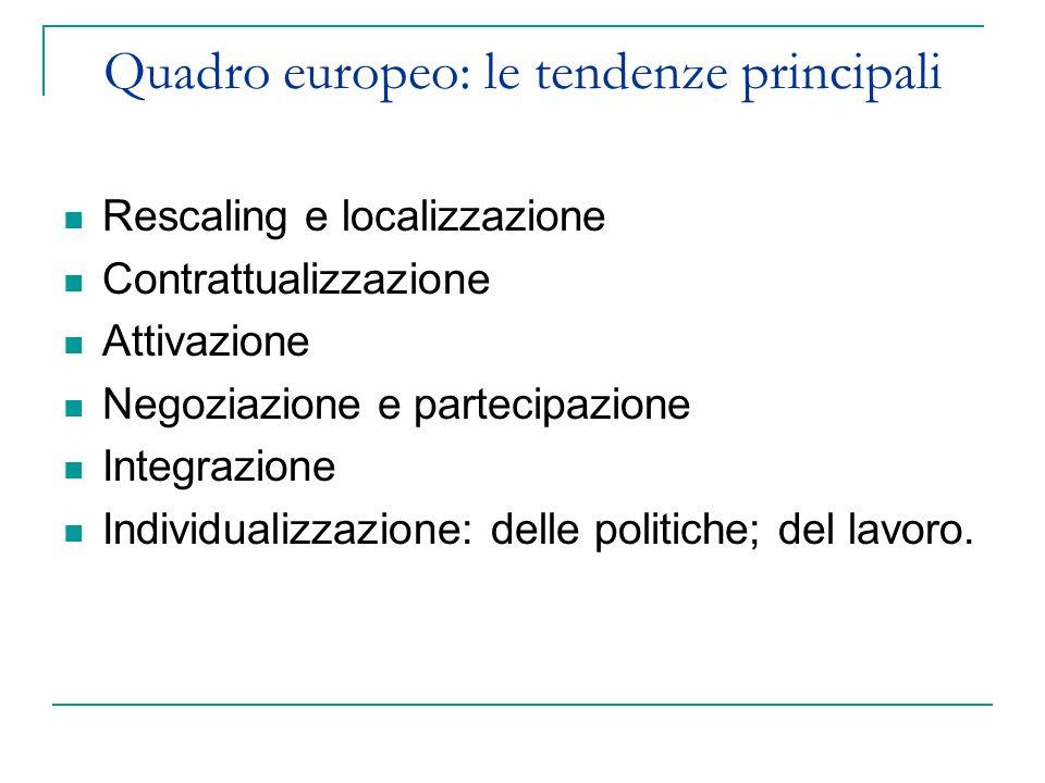 Quadro europeo: le tendenze principali Rescaling e localizzazione Contrattualizzazione Attivazione Negoziazione e partecipazione Integrazione Individu