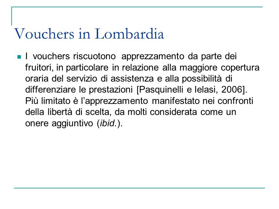 Vouchers in Lombardia I vouchers riscuotono apprezzamento da parte dei fruitori, in particolare in relazione alla maggiore copertura oraria del serviz