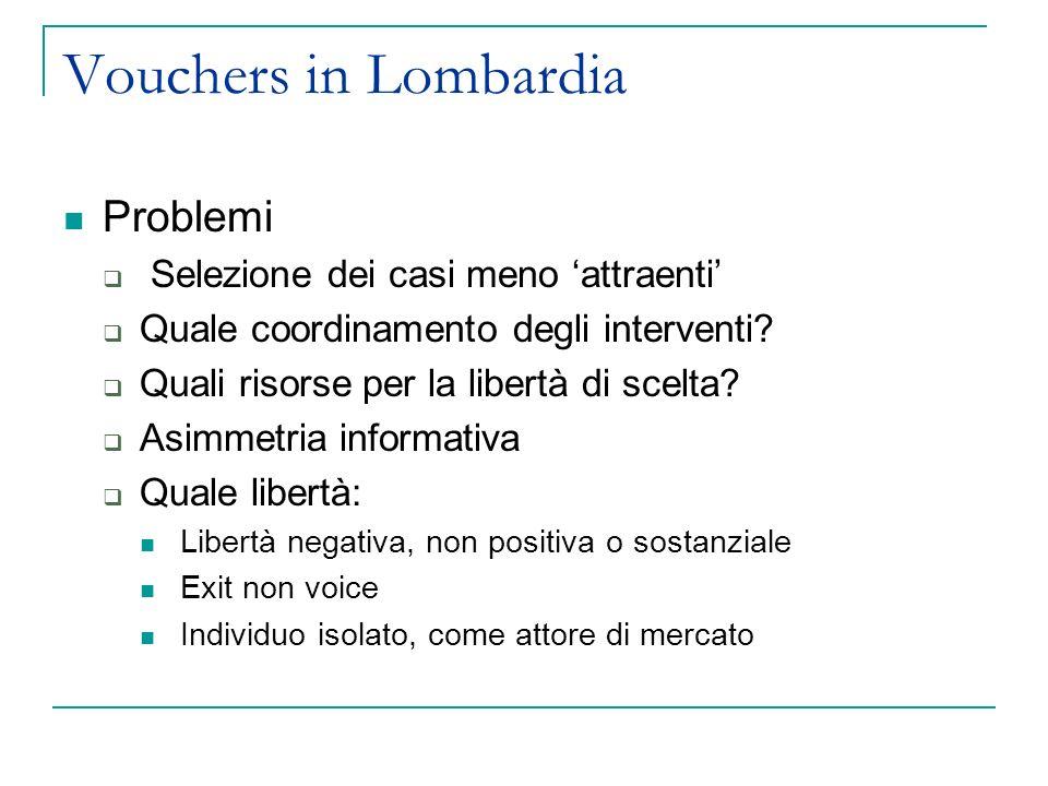 Vouchers in Lombardia Problemi Selezione dei casi meno attraenti Quale coordinamento degli interventi? Quali risorse per la libertà di scelta? Asimmet