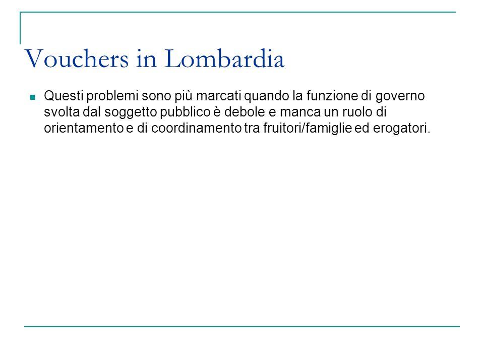 Vouchers in Lombardia Questi problemi sono più marcati quando la funzione di governo svolta dal soggetto pubblico è debole e manca un ruolo di orienta