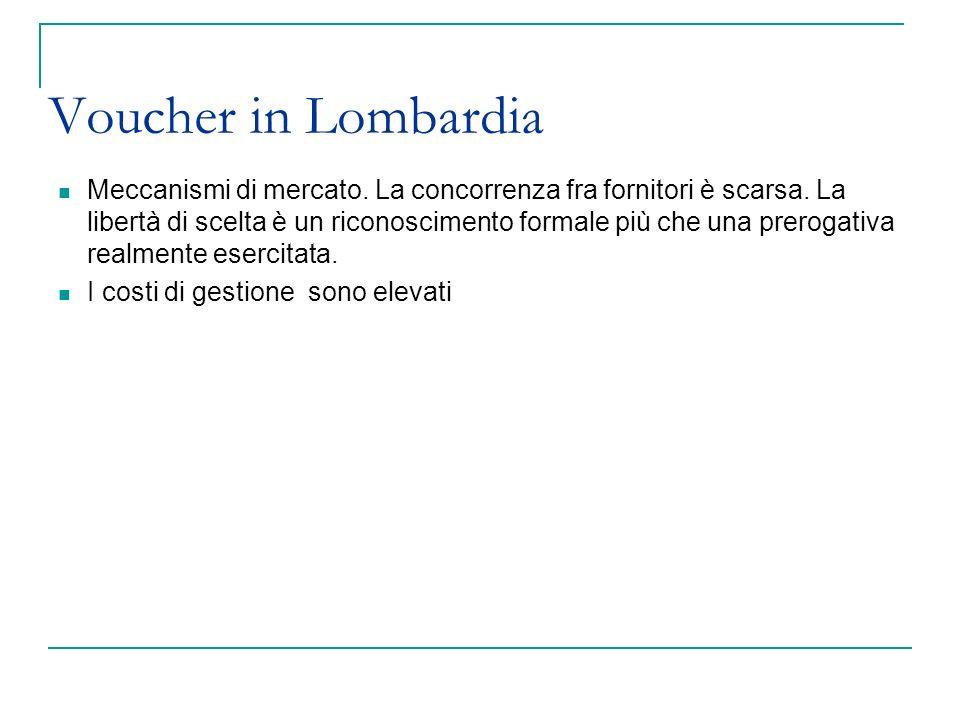 Voucher in Lombardia Meccanismi di mercato. La concorrenza fra fornitori è scarsa. La libertà di scelta è un riconoscimento formale più che una prerog