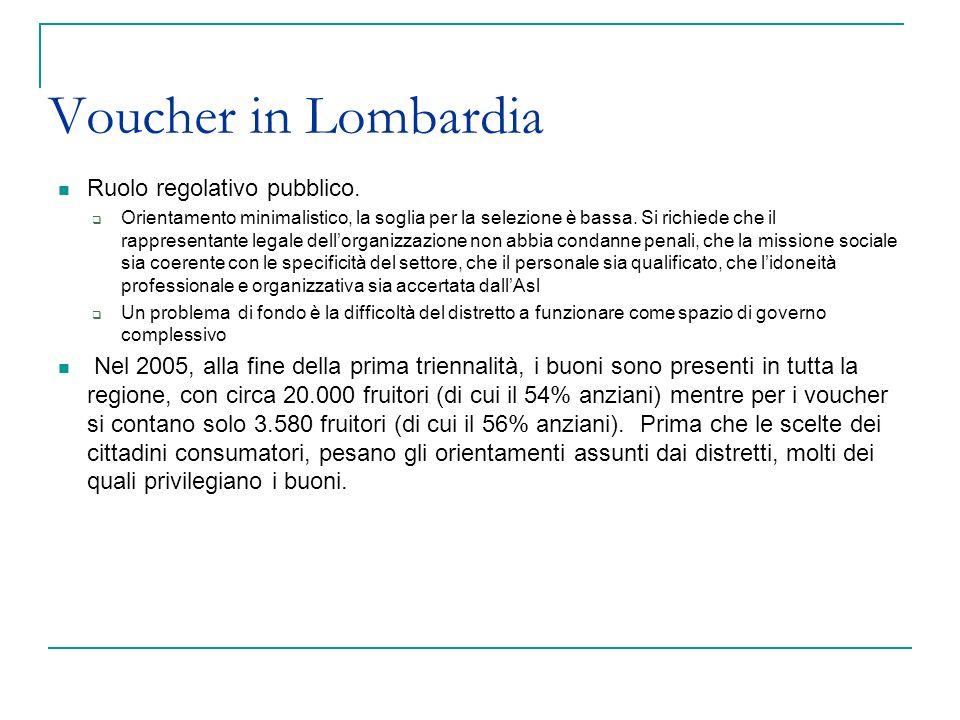Voucher in Lombardia Ruolo regolativo pubblico. Orientamento minimalistico, la soglia per la selezione è bassa. Si richiede che il rappresentante lega