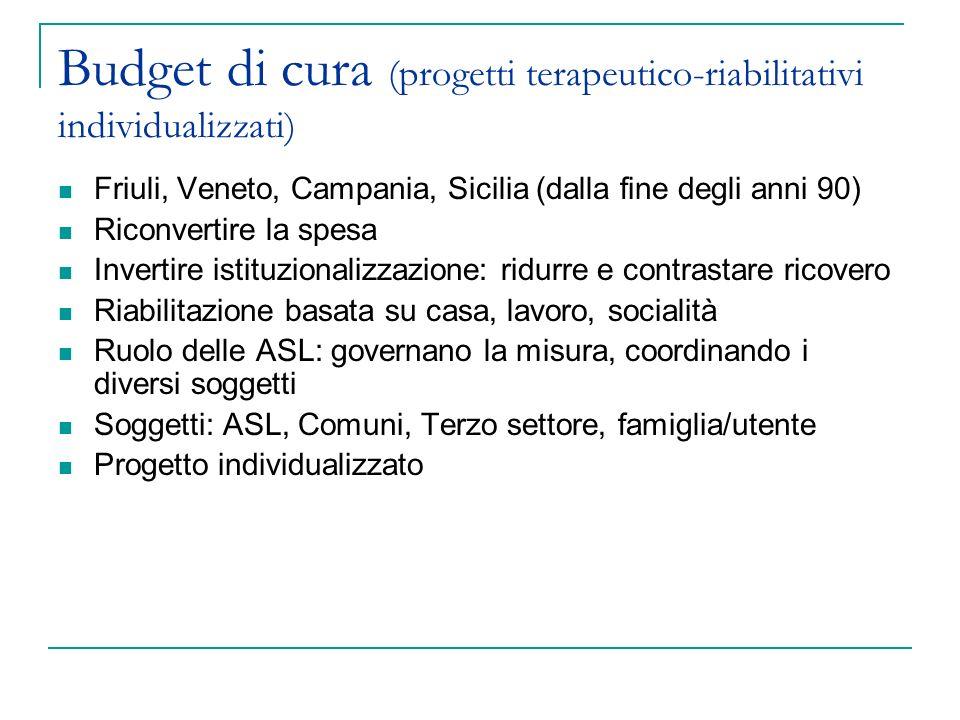 Budget di cura (progetti terapeutico-riabilitativi individualizzati) Friuli, Veneto, Campania, Sicilia (dalla fine degli anni 90) Riconvertire la spes
