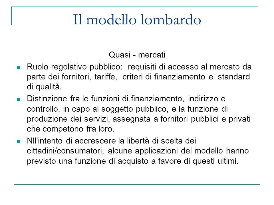 Il modello lombardo Quasi - mercati Ruolo regolativo pubblico: requisiti di accesso al mercato da parte dei fornitori, tariffe, criteri di finanziamen