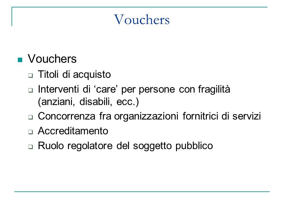 Vouchers Titoli di acquisto Interventi di care per persone con fragilità (anziani, disabili, ecc.) Concorrenza fra organizzazioni fornitrici di serviz