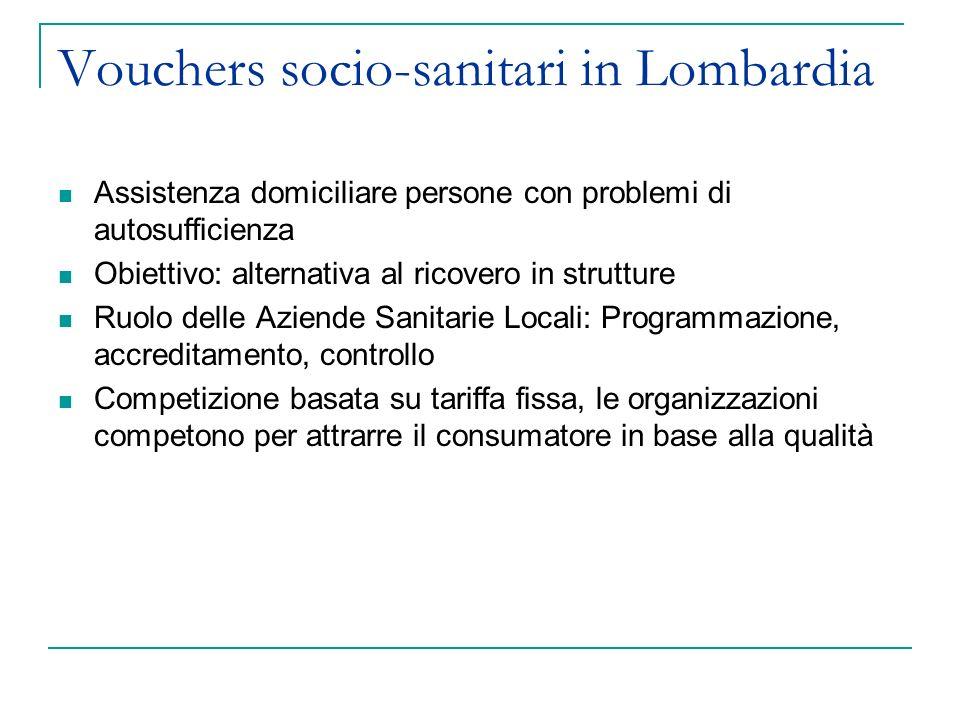 Vouchers socio-sanitari in Lombardia Assistenza domiciliare persone con problemi di autosufficienza Obiettivo: alternativa al ricovero in strutture Ru