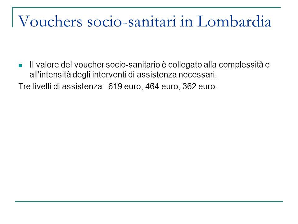 Vouchers socio-sanitari in Lombardia Il valore del voucher socio-sanitario è collegato alla complessità e all'intensità degli interventi di assistenza