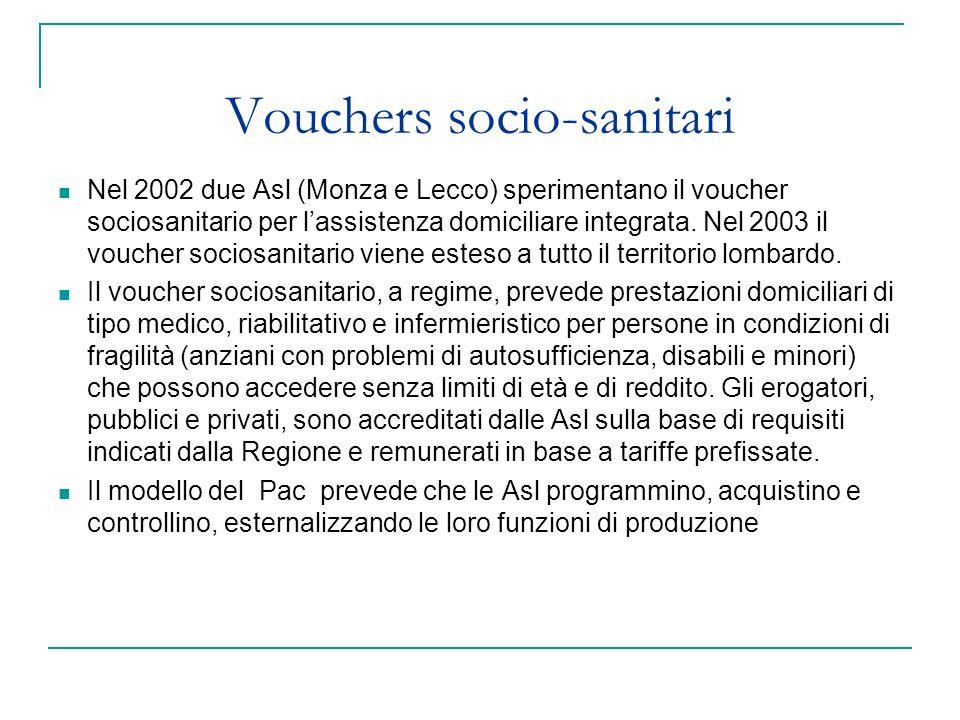 Vouchers socio-sanitari Nel 2002 due Asl (Monza e Lecco) sperimentano il voucher sociosanitario per lassistenza domiciliare integrata. Nel 2003 il vou