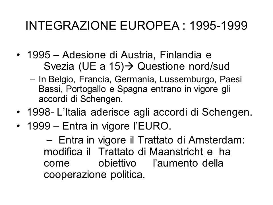 INTEGRAZIONE EUROPEA : 1995-1999 1995 – Adesione di Austria, Finlandia e Svezia (UE a 15) Questione nord/sud –In Belgio, Francia, Germania, Lussemburg
