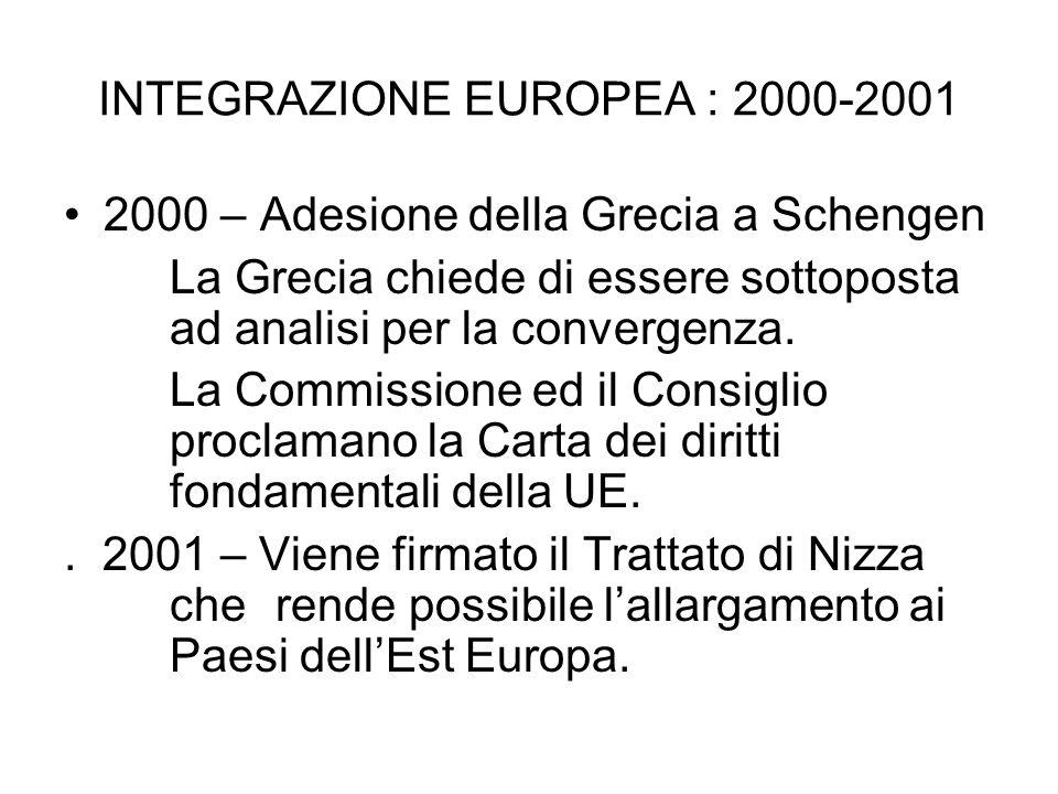 INTEGRAZIONE EUROPEA : 2000-2001 2000 – Adesione della Grecia a Schengen La Grecia chiede di essere sottoposta ad analisi per la convergenza. La Commi