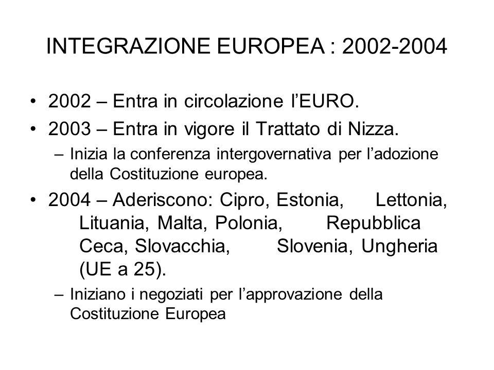 INTEGRAZIONE EUROPEA : 2002-2004 2002 – Entra in circolazione lEURO. 2003 – Entra in vigore il Trattato di Nizza. –Inizia la conferenza intergovernati