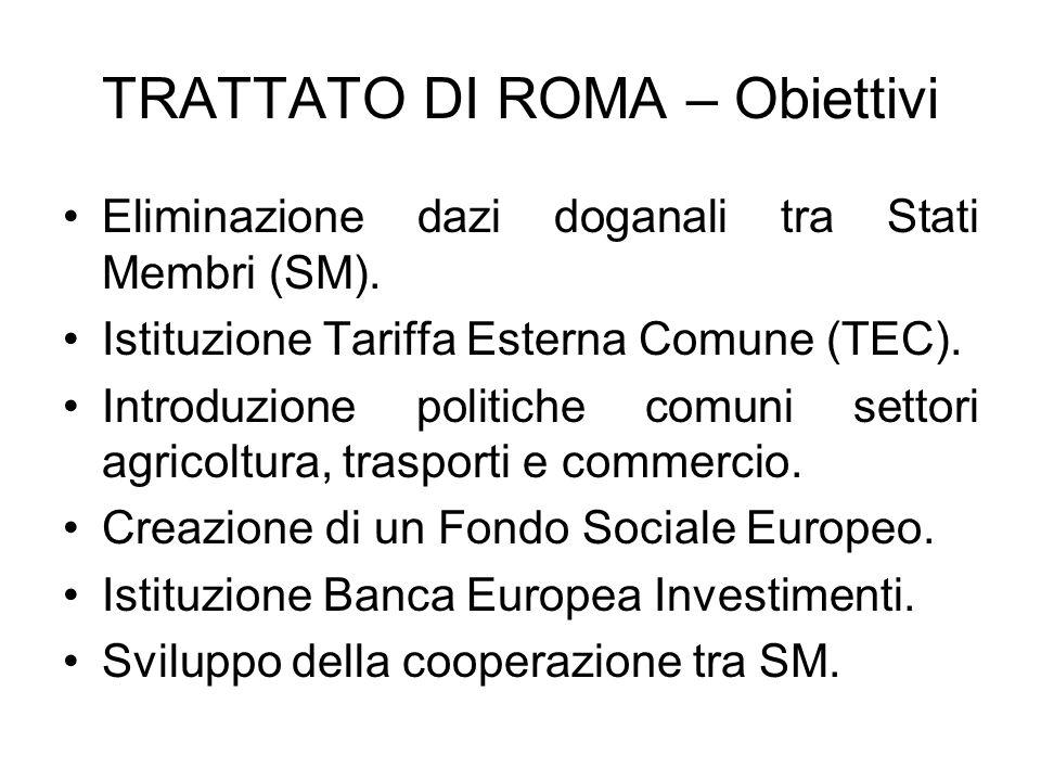 TRATTATO DI ROMA – Obiettivi Eliminazione dazi doganali tra Stati Membri (SM). Istituzione Tariffa Esterna Comune (TEC). Introduzione politiche comuni