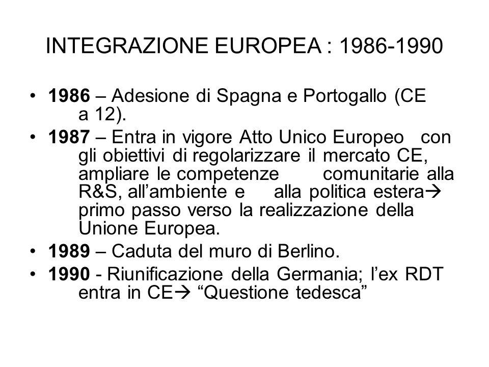 INTEGRAZIONE EUROPEA : 1986-1990 1986 – Adesione di Spagna e Portogallo (CE a 12). 1987 – Entra in vigore Atto Unico Europeo con gli obiettivi di rego