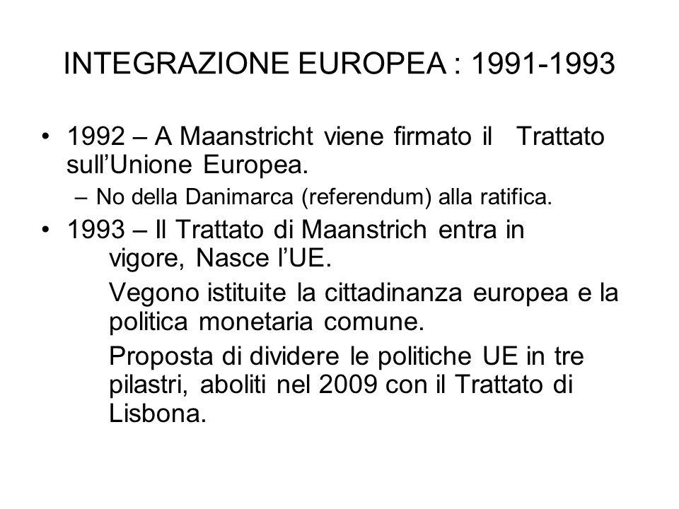 INTEGRAZIONE EUROPEA : 1995-1999 1995 – Adesione di Austria, Finlandia e Svezia (UE a 15) Questione nord/sud –In Belgio, Francia, Germania, Lussemburgo, Paesi Bassi, Portogallo e Spagna entrano in vigore gli accordi di Schengen.