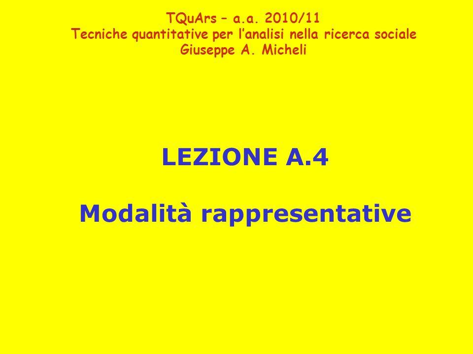 LEZIONE A.4 Modalità rappresentative TQuArs – a.a.
