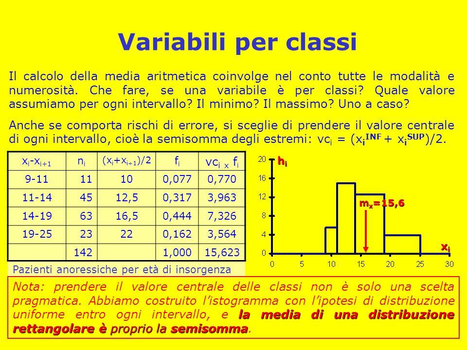 Variabili per classi Il calcolo della media aritmetica coinvolge nel conto tutte le modalità e numerosità.