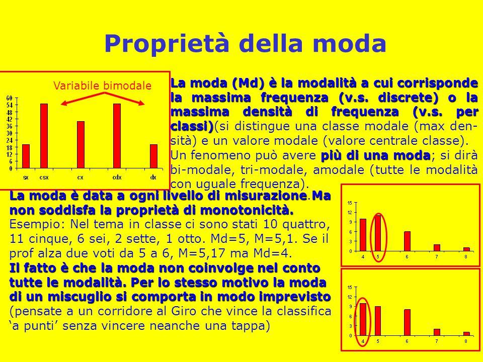 Proprietà della moda Variabile bimodale La moda (Md) è la modalità a cui corrisponde la massima frequenza (v.s.