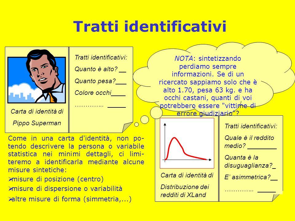 Tratti identificativi Carta di identità di Pippo Superman Tratti identificativi: Quanto è alto.