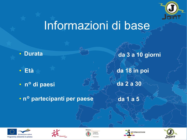 Informazioni di base Durata da 3 a 10 giorni Etàda 18 in poi n° di paesi da 2 a 30 n° partecipanti per paeseda 1 a 5