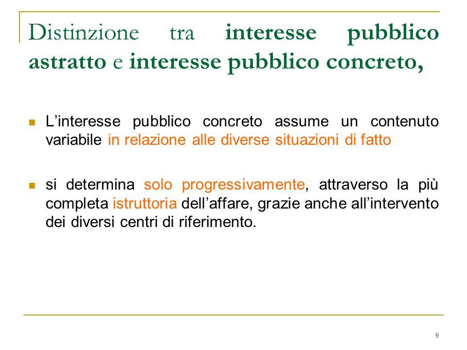 9 Distinzione tra interesse pubblico astratto e interesse pubblico concreto, Linteresse pubblico concreto assume un contenuto variabile in relazione a