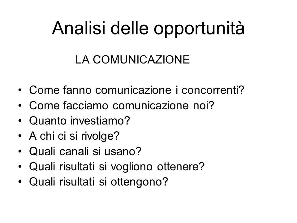 Analisi delle opportunità LA COMUNICAZIONE Come fanno comunicazione i concorrenti.