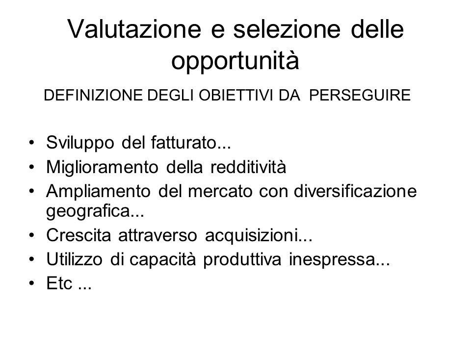Valutazione e selezione delle opportunità DEFINIZIONE DEGLI OBIETTIVI DA PERSEGUIRE Sviluppo del fatturato...