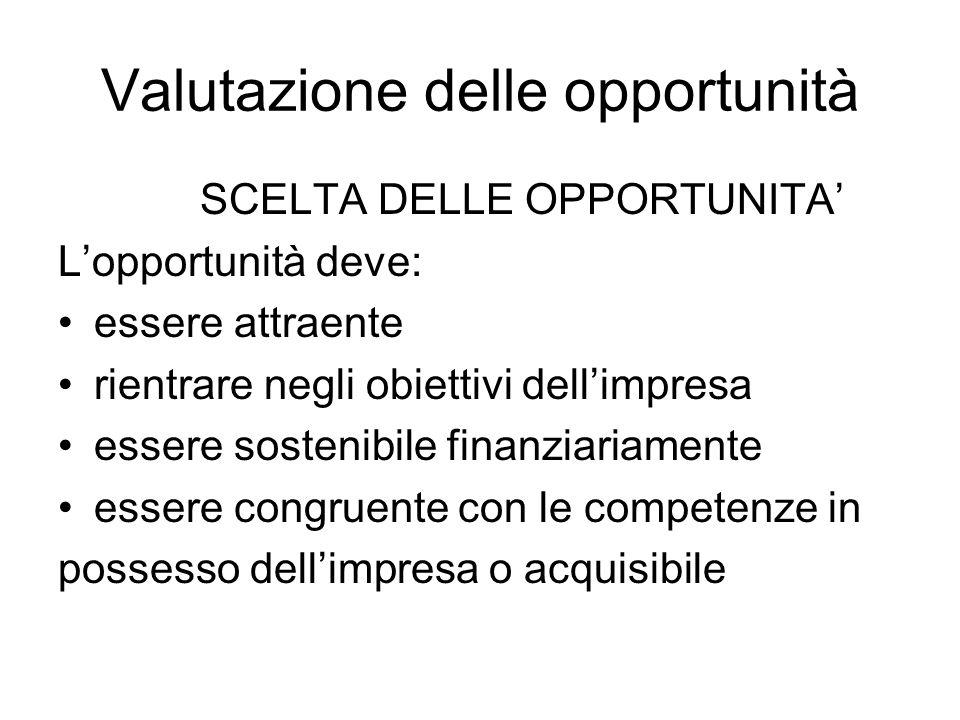Valutazione delle opportunità SCELTA DELLE OPPORTUNITA Lopportunità deve: essere attraente rientrare negli obiettivi dellimpresa essere sostenibile finanziariamente essere congruente con le competenze in possesso dellimpresa o acquisibile