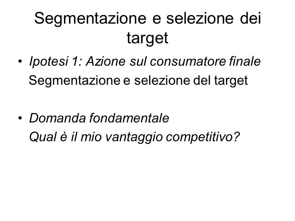 Segmentazione e selezione dei target Ipotesi 1: Azione sul consumatore finale Segmentazione e selezione del target Domanda fondamentale Qual è il mio vantaggio competitivo?
