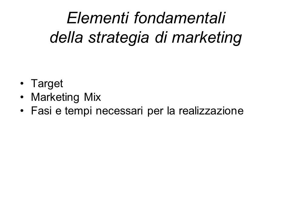 Elementi fondamentali della strategia di marketing Target Marketing Mix Fasi e tempi necessari per la realizzazione