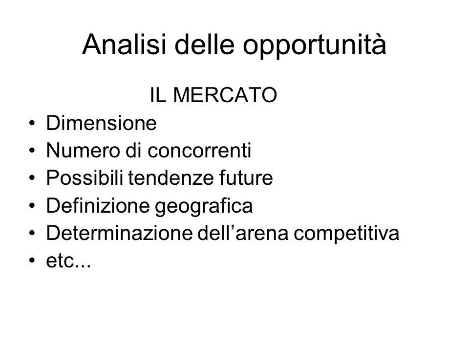 Analisi delle opportunità IL MERCATO Dimensione Numero di concorrenti Possibili tendenze future Definizione geografica Determinazione dellarena competitiva etc...