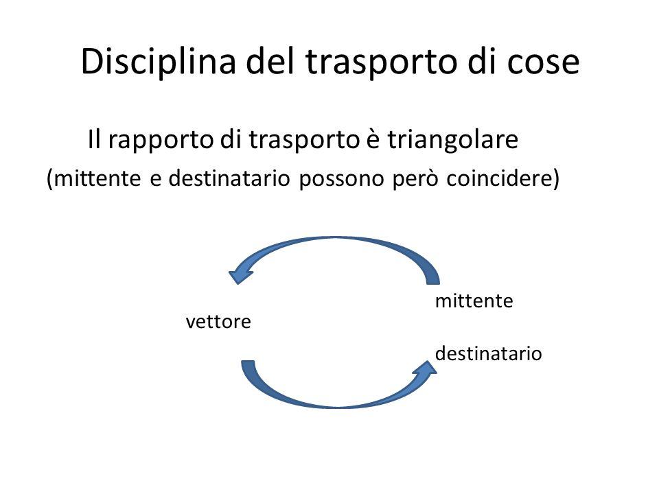 Disciplina del trasporto di cose Il rapporto di trasporto è triangolare (mittente e destinatario possono però coincidere) vettore mittente destinatari