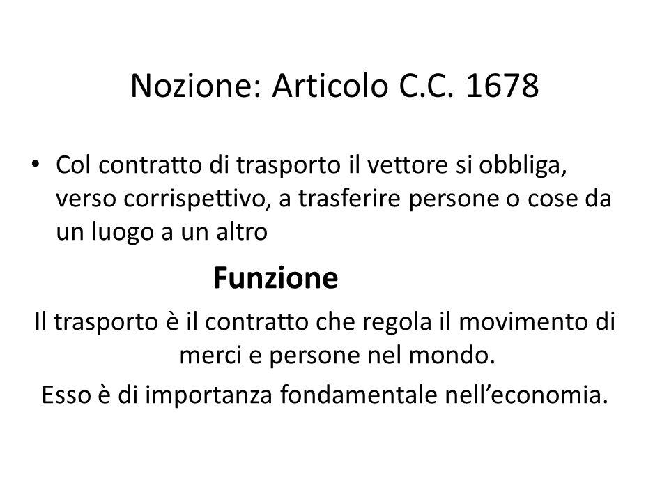 Nozione: Articolo C.C. 1678 Col contratto di trasporto il vettore si obbliga, verso corrispettivo, a trasferire persone o cose da un luogo a un altro