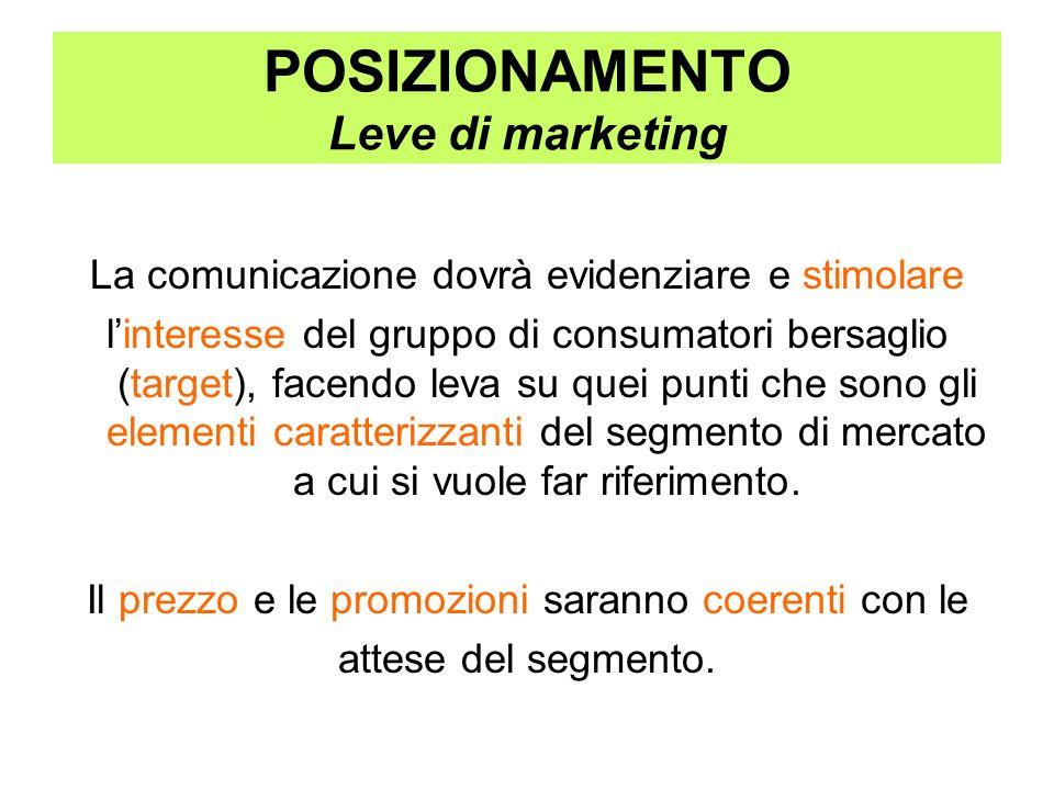 POSIZIONAMENTO Leve di marketing La comunicazione dovrà evidenziare e stimolare linteresse del gruppo di consumatori bersaglio (target), facendo leva
